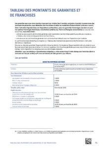 Tableau des garanties Allianz page 1
