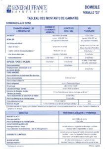 Tableau des garanties Generali page 1
